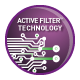 QED PERFORMANCE ACTIVE HDMI HS